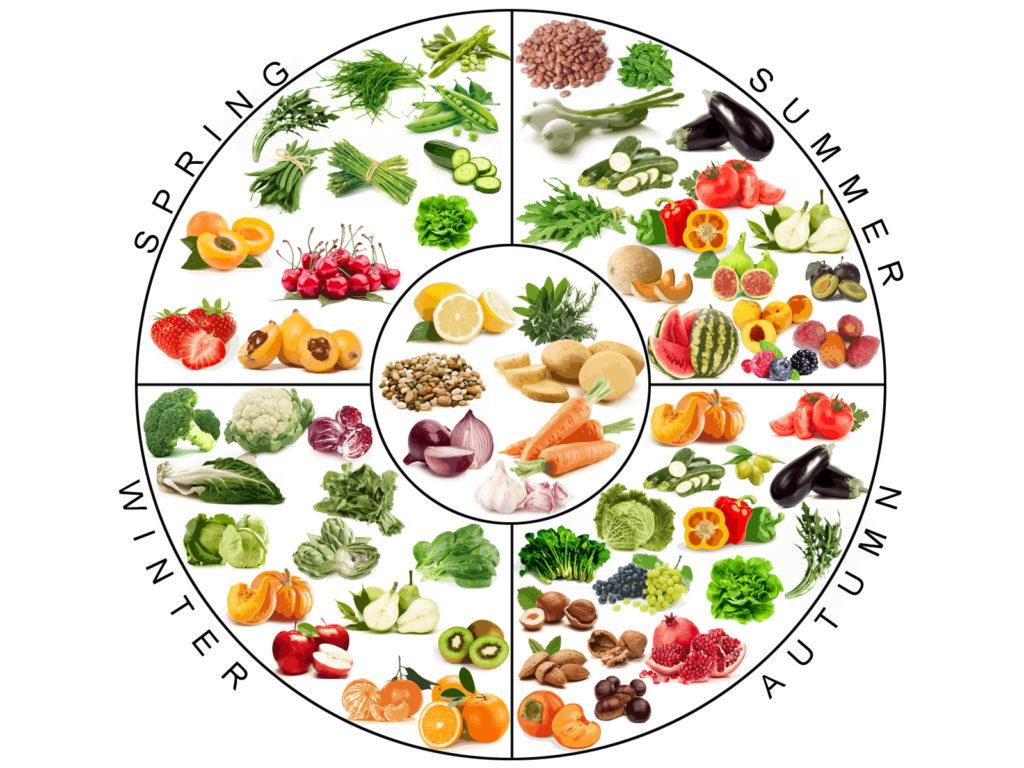 frutta stagionale, quando raccogliere la frutta